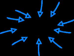 中央に向かう矢印