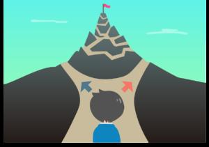 登山ルートの分かれ道